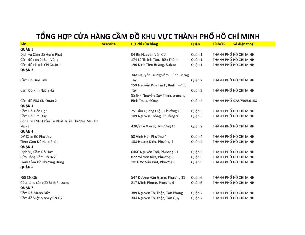 Ảnh 4 - Tổng hợp danh sách tiệm cầm đồ khu vực TPHCM